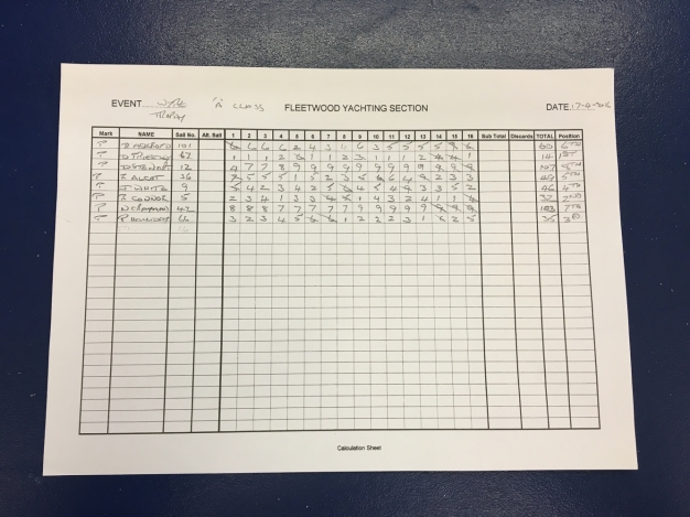 Wyre_Trophy_results